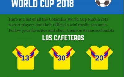 Los Cafeteros – Follow Team Colombia