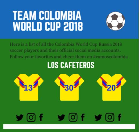 Los Cafeteros – Follow Team Colombia