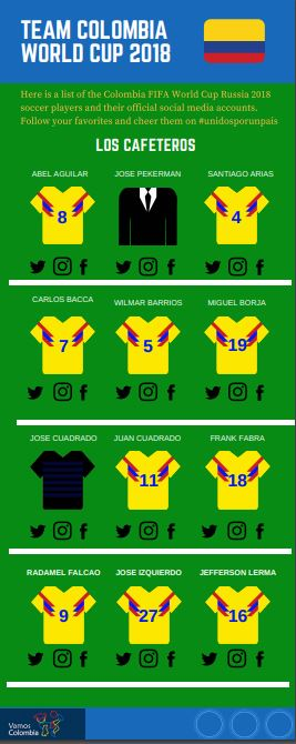 Follow Team Colombia Soccer Player Roster World Cup 2018